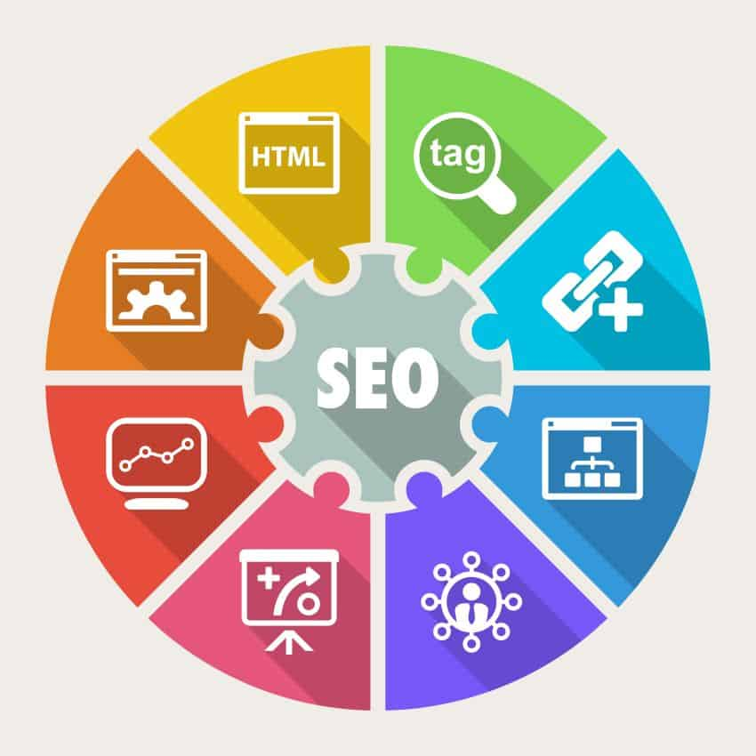 On Page SEO Starter Service